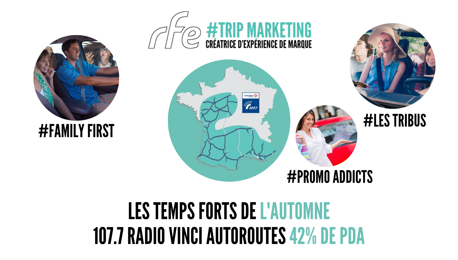 TRIP MARKETING AUTOMNE 2019